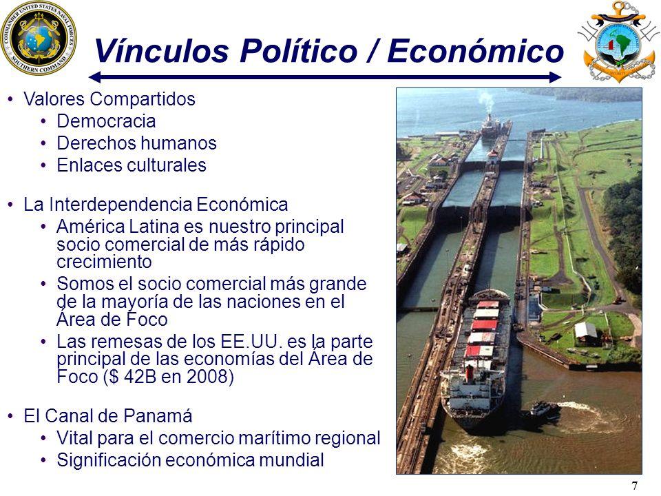 77 Valores Compartidos Democracia Derechos humanos Enlaces culturales La Interdependencia Económica América Latina es nuestro principal socio comercia