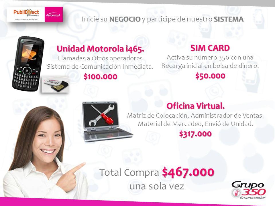 NEGOCIO SISTEMA Inicie su NEGOCIO y participe de nuestro SISTEMA Oficina Virtual. Matriz de Colocación, Administrador de Ventas. Material de Mercadeo,