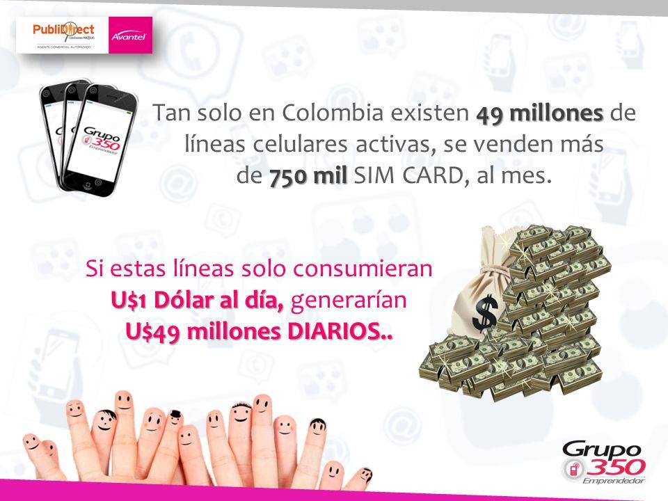 49 millones Tan solo en Colombia existen 49 millones de líneas celulares activas, se venden más 750 mil de 750 mil SIM CARD, al mes. Si estas líneas s