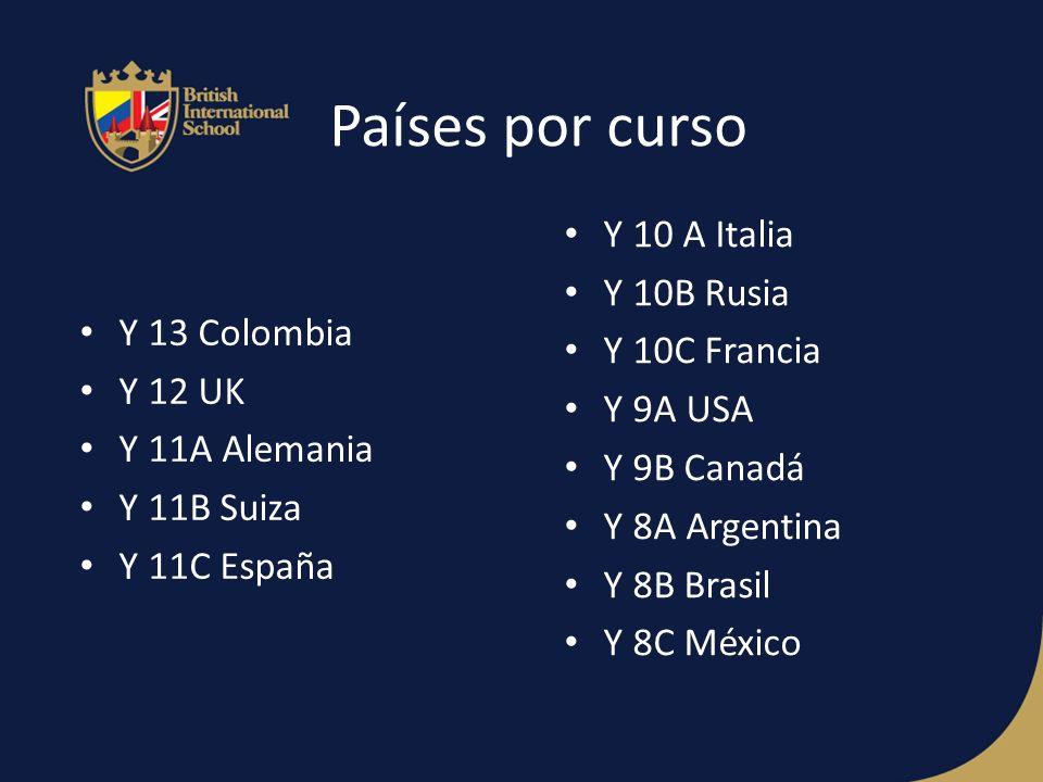 Países por curso Y 13 Colombia Y 12 UK Y 11A Alemania Y 11B Suiza Y 11C España Y 10 A Italia Y 10B Rusia Y 10C Francia Y 9A USA Y 9B Canadá Y 8A Argentina Y 8B Brasil Y 8C México