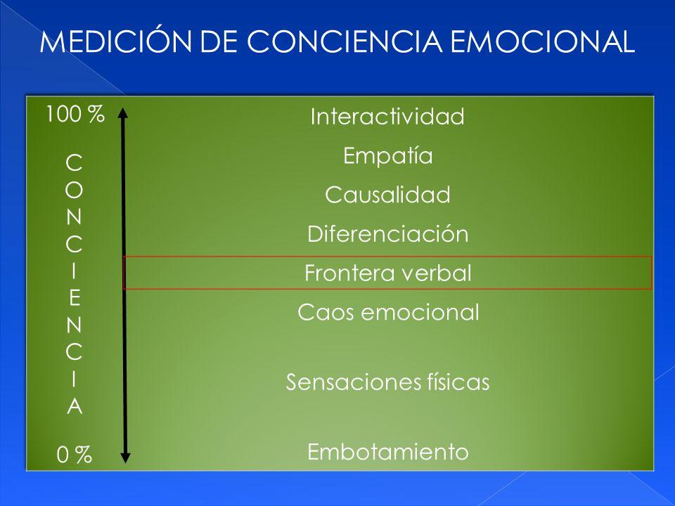 DIEZ MANDAMIENTOS DE LA ALFABETIZACIÓN EMOCIONAL III.- Defiende lo que sientes y deseas.