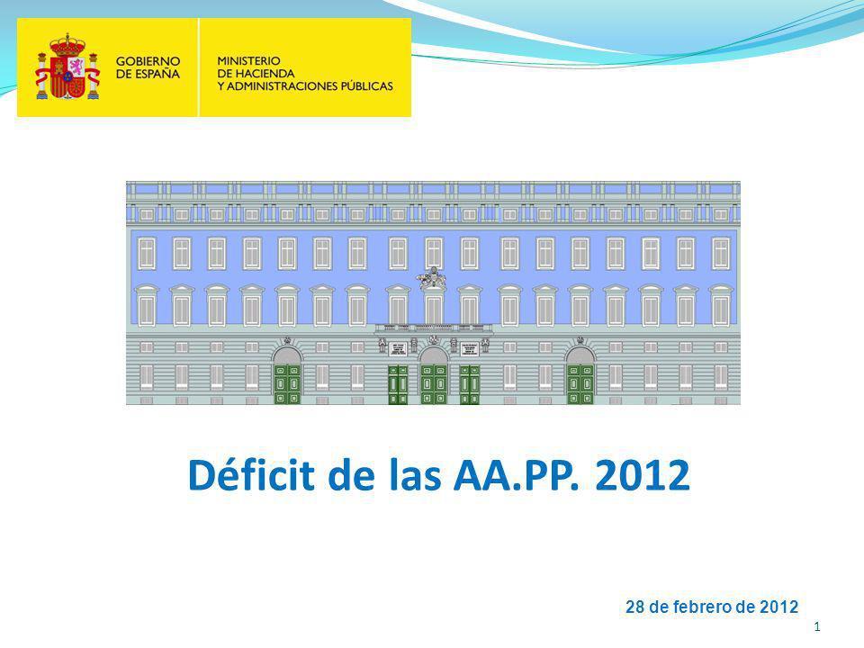 Déficit de las AA.PP. 2012 28 de febrero de 2012 1