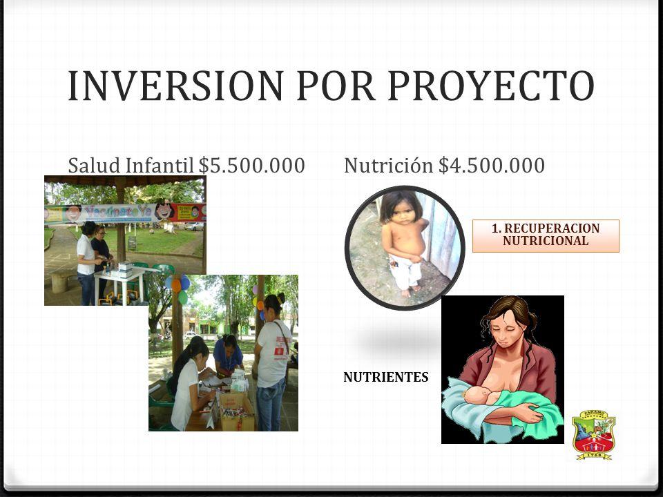 PLAN DE INTERVENCIONES COLECTIVAS EJECUCION DEL PLAN DE SALUD PUBLICA DE INTERVENCIONES COLECTIVAS, VIGENCIA 2.013 VALOR: $34,614,597.58 FIRMA DEL CONTRATO:22 de marzo de 2013