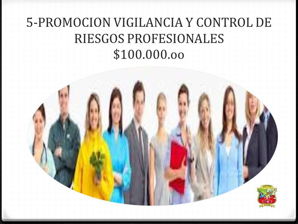 4-PROMOCION SOCIAL Atención a grupos vulnerables: mujesres en embarazo, adulto mayor, niños, discapacidad, desplazados, victimas de la violencia.
