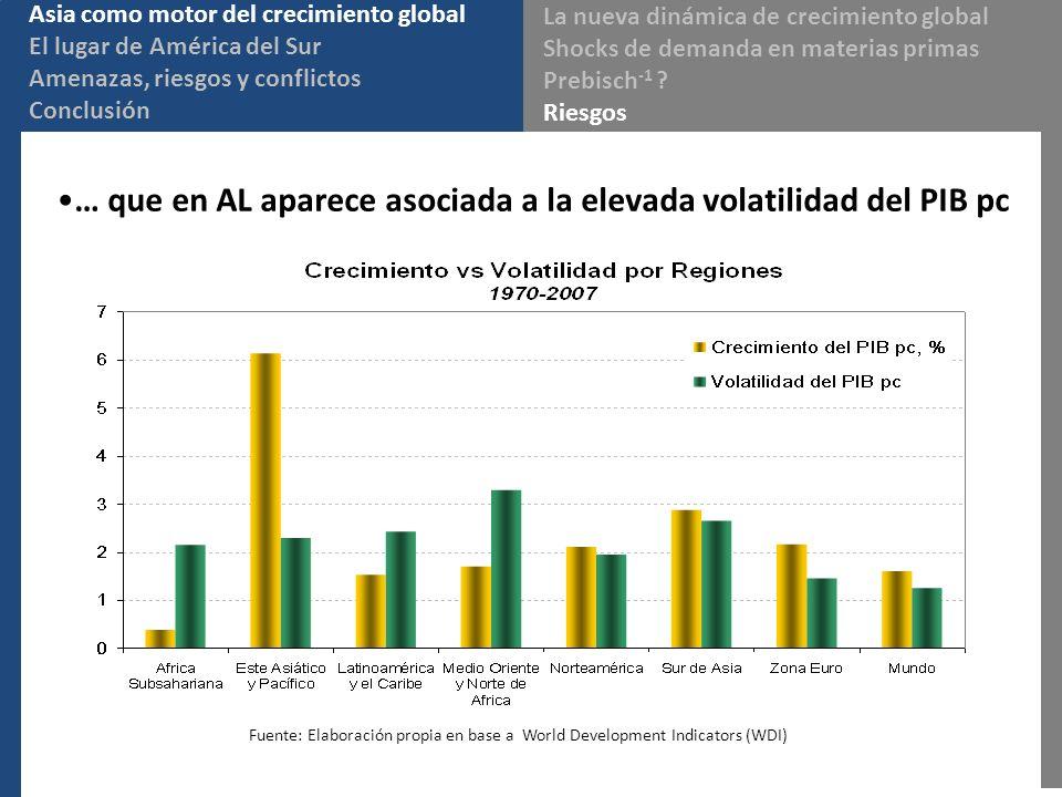 … que en AL aparece asociada a la elevada volatilidad del PIB pc Asia como motor del crecimiento global El lugar de América del Sur Amenazas, riesgos