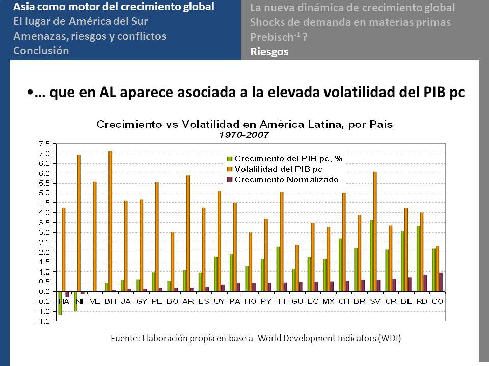 … que en AL aparece asociada a la elevada volatilidad del PIB pc Asia como motor del crecimiento global El lugar de América del Sur Amenazas, riesgos y conflictos Conclusión La nueva dinámica de crecimiento global Shocks de demanda en materias primas Prebisch -1 .