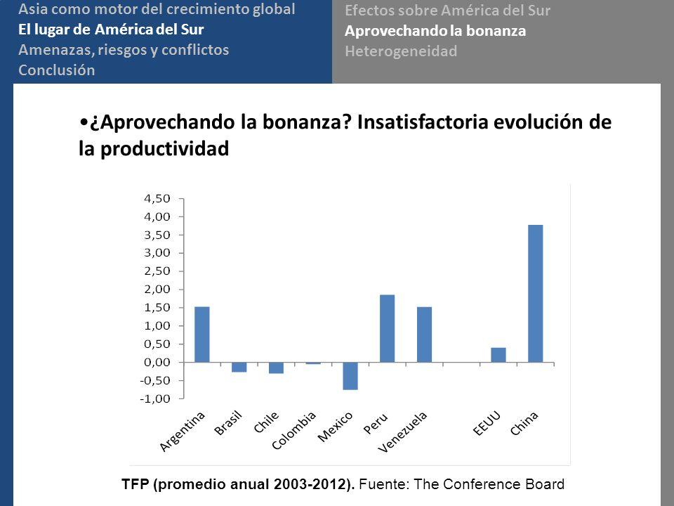 ¿Aprovechando la bonanza? Insatisfactoria evolución de la productividad Asia como motor del crecimiento global El lugar de América del Sur Amenazas, r