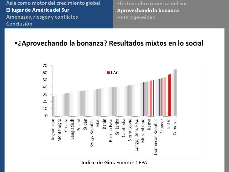 ¿Aprovechando la bonanza? Resultados mixtos en lo social Indice de Gini. Fuente: CEPAL Asia como motor del crecimiento global El lugar de América del
