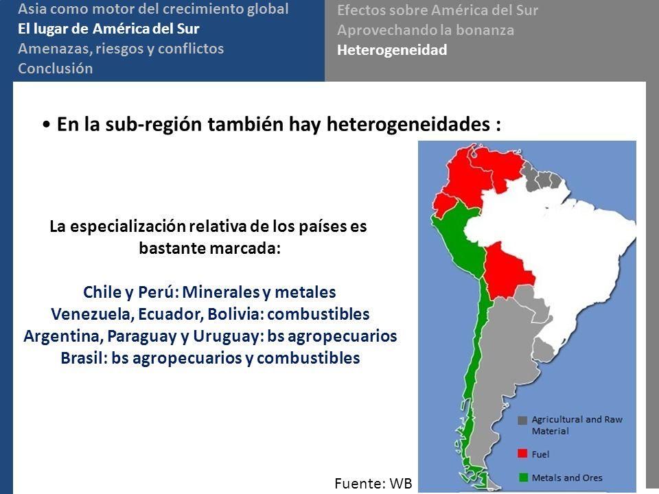 En la sub-región también hay heterogeneidades : La especialización relativa de los países es bastante marcada: Chile y Perú: Minerales y metales Venez
