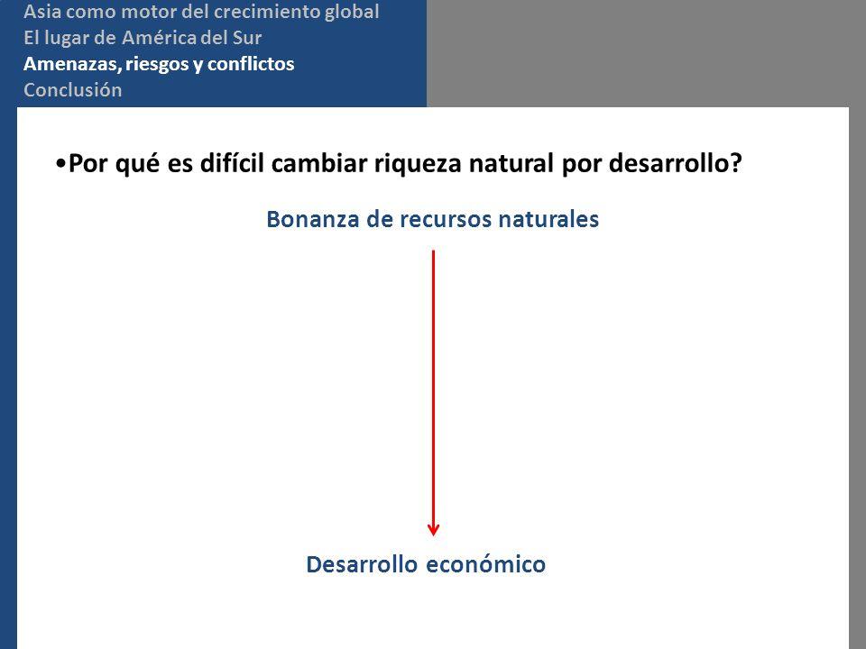 Desarrollo económico Por qué es difícil cambiar riqueza natural por desarrollo? Bonanza de recursos naturales Asia como motor del crecimiento global E