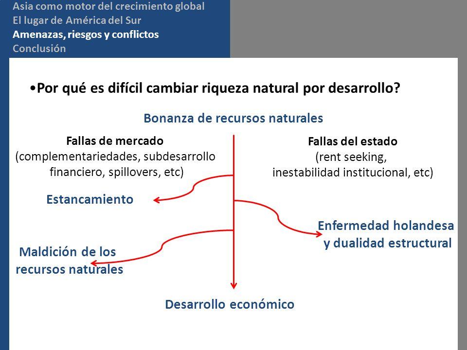 Desarrollo económico Por qué es difícil cambiar riqueza natural por desarrollo? Bonanza de recursos naturales Fallas de mercado (complementariedades,