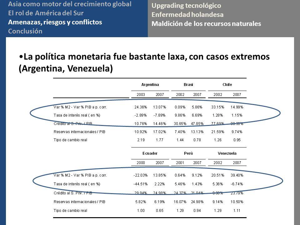 La política monetaria fue bastante laxa, con casos extremos (Argentina, Venezuela) Upgrading tecnológico Enfermedad holandesa Maldición de los recursos naturales Asia como motor del crecimiento global El rol de América del Sur Amenazas, riesgos y conflictos Conclusión
