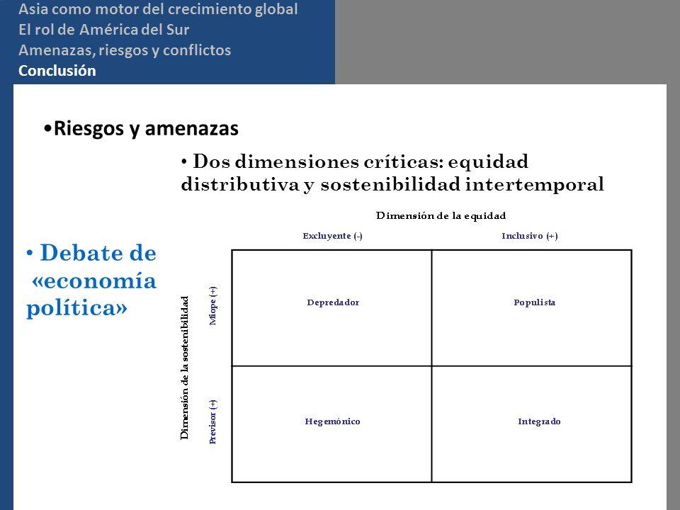 Riesgos y amenazas Debate de «economía política» Dos dimensiones críticas: equidad distributiva y sostenibilidad intertemporal Asia como motor del cre
