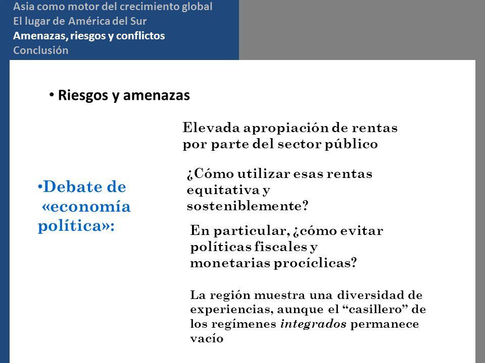 Asia como motor del crecimiento global El lugar de América del Sur Amenazas, riesgos y conflictos Conclusión Elevada apropiación de rentas por parte del sector público En particular, ¿cómo evitar políticas fiscales y monetarias procíclicas.