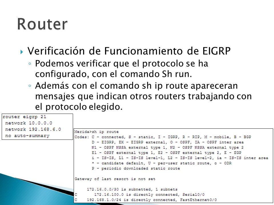Verificación de Funcionamiento de EIGRP Podemos verificar que el protocolo se ha configurado, con el comando Sh run. Además con el comando sh ip route
