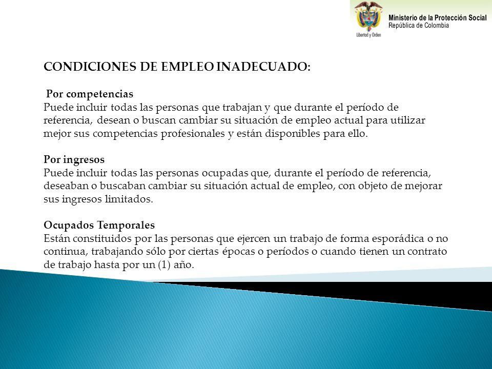 CONDICIONES DE EMPLEO INADECUADO: Por competencias Puede incluir todas las personas que trabajan y que durante el período de referencia, desean o busc