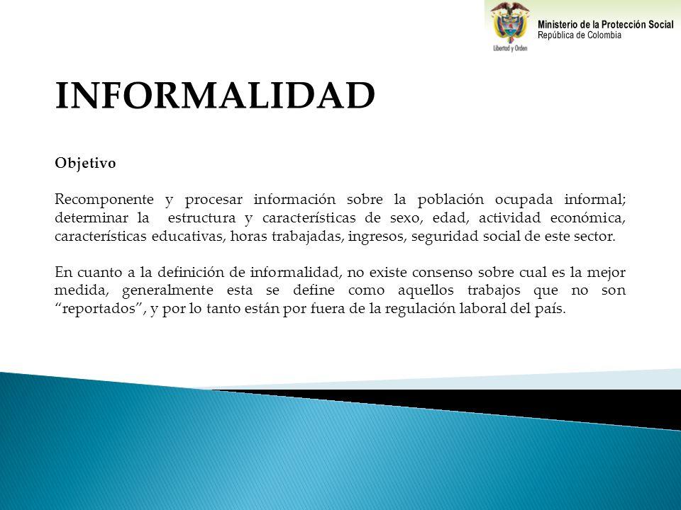 INFORMALIDAD Objetivo Recomponente y procesar información sobre la población ocupada informal; determinar la estructura y características de sexo, eda