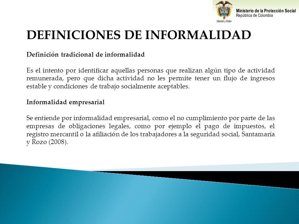 DEFINICIONES DE INFORMALIDAD Definición tradicional de informalidad Es el intento por identificar aquellas personas que realizan algún tipo de activid