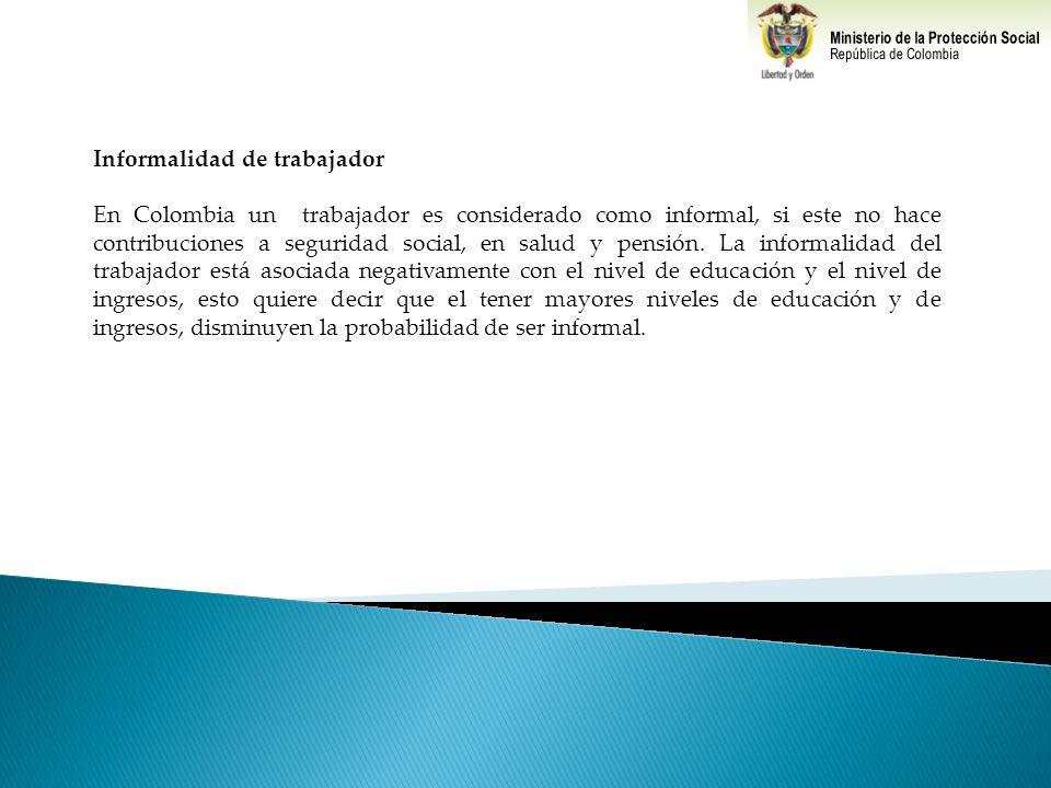 Informalidad de trabajador En Colombia un trabajador es considerado como informal, si este no hace contribuciones a seguridad social, en salud y pensi