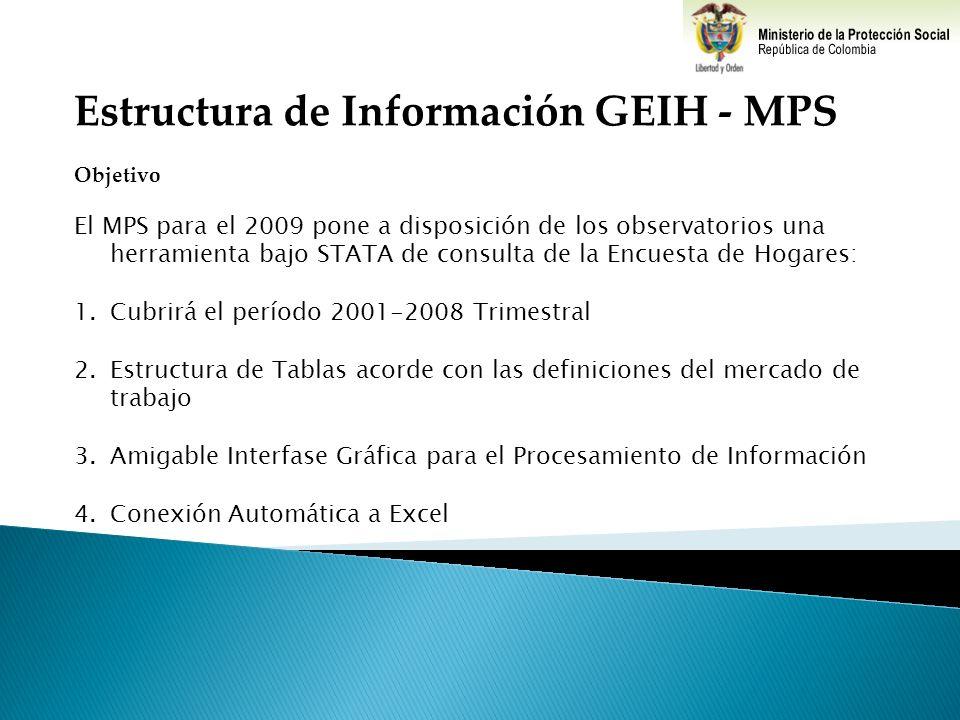 Estructura de Información GEIH - MPS Objetivo El MPS para el 2009 pone a disposición de los observatorios una herramienta bajo STATA de consulta de la