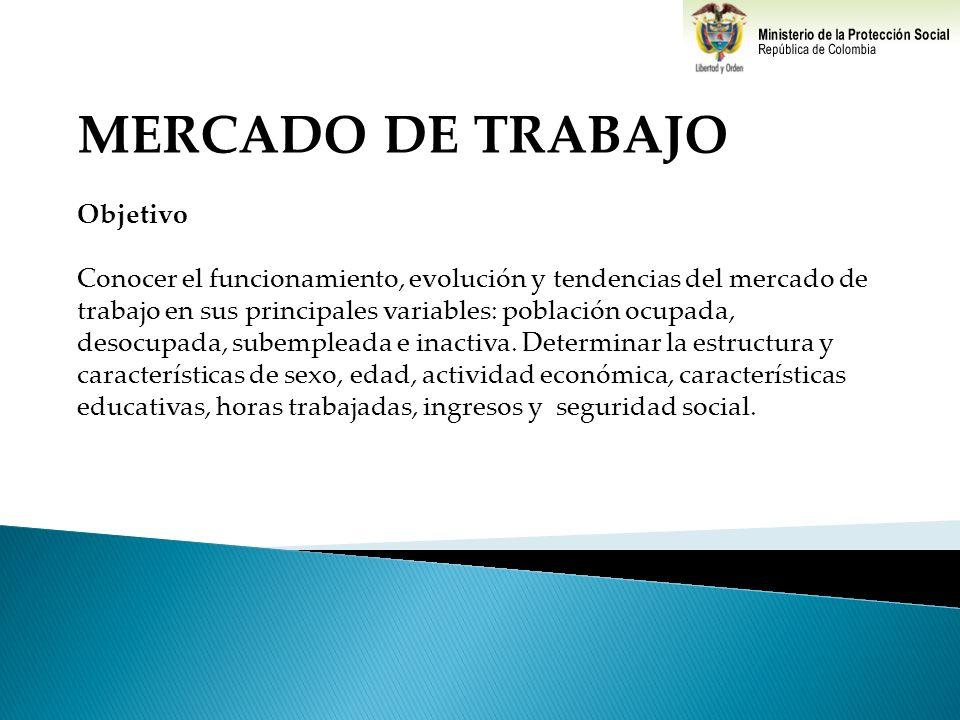 MERCADO DE TRABAJO Objetivo Conocer el funcionamiento, evolución y tendencias del mercado de trabajo en sus principales variables: población ocupada,