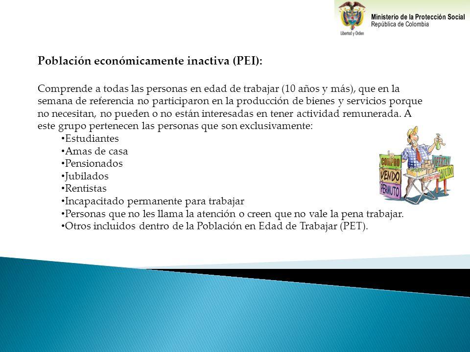 Estructura de Tablas de Información GEIH Vivienda Datos de Hogar Personas Características Educación Seg Social Fuerza Trabajo