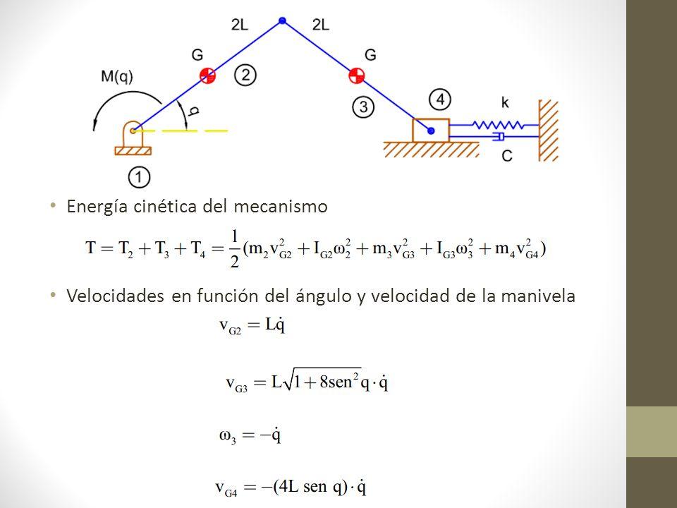 Energía cinética del mecanismo Velocidades en función del ángulo y velocidad de la manivela