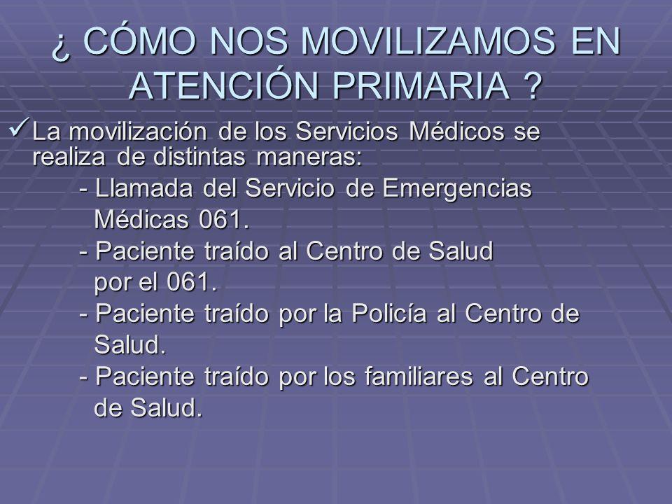 DELIRIUM TREMENS Emergencia médica.Emergencia médica.