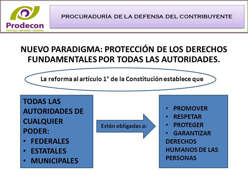 México adopta: Control difuso de constitucionalidad.