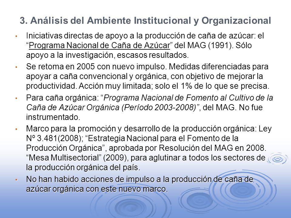 3. Análisis del Ambiente Institucional y Organizacional Iniciativas directas de apoyo a la producción de caña de azúcar: elPrograma Nacional de Caña d