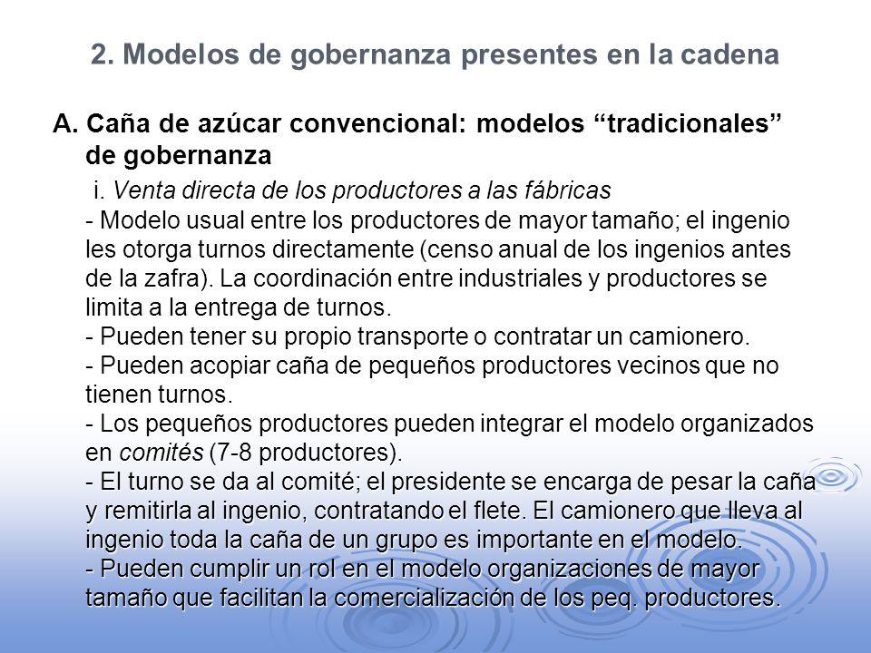 2. Modelos de gobernanza presentes en la cadena A. Caña de azúcar convencional: modelos tradicionales de gobernanza i. Venta directa de los productore