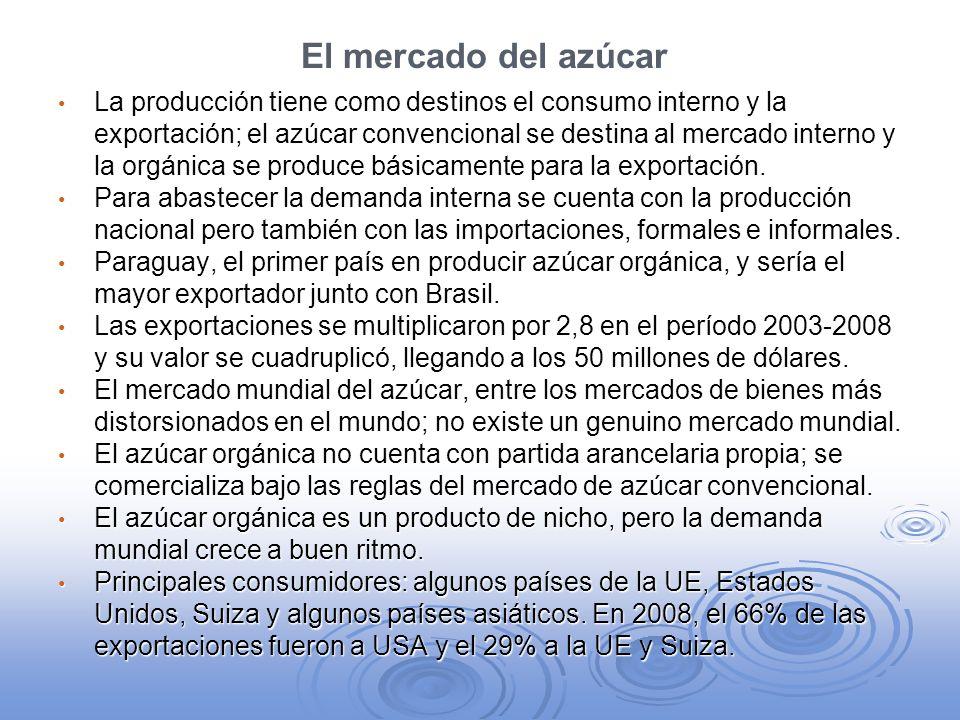 El mercado del azúcar La producción tiene como destinos el consumo interno y la exportación; el azúcar convencional se destina al mercado interno y la