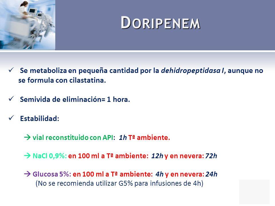 D ORIPENEM Se metaboliza en pequeña cantidad por la dehidropeptidasa I, aunque no se formula con cilastatina. Semivida de eliminación= 1 hora. Estabil