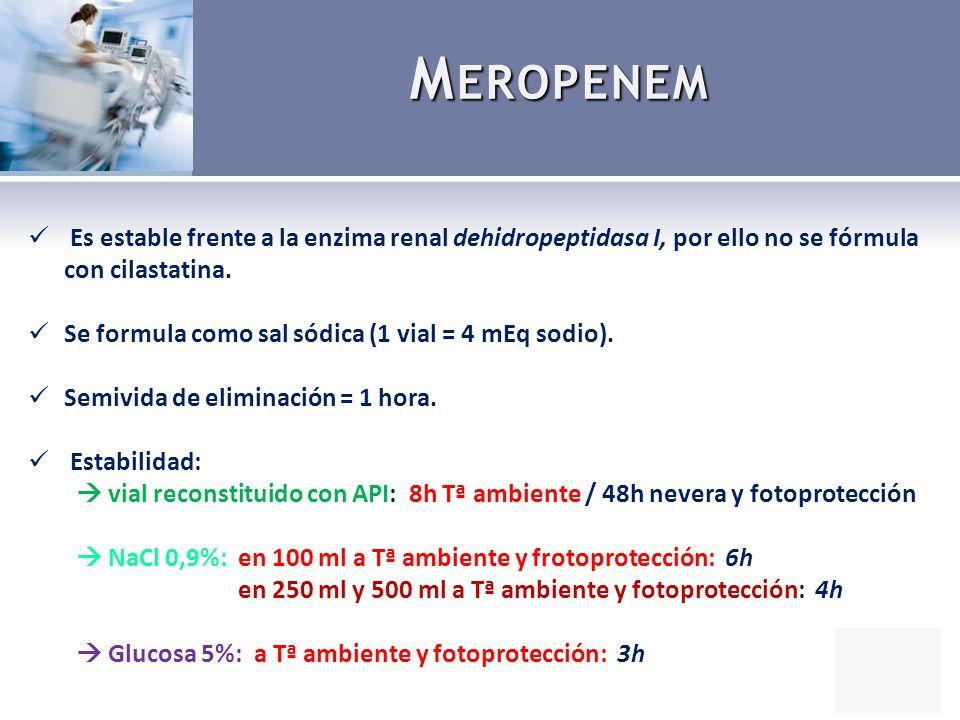 M EROPENEM Es estable frente a la enzima renal dehidropeptidasa I, por ello no se fórmula con cilastatina. Se formula como sal sódica (1 vial = 4 mEq