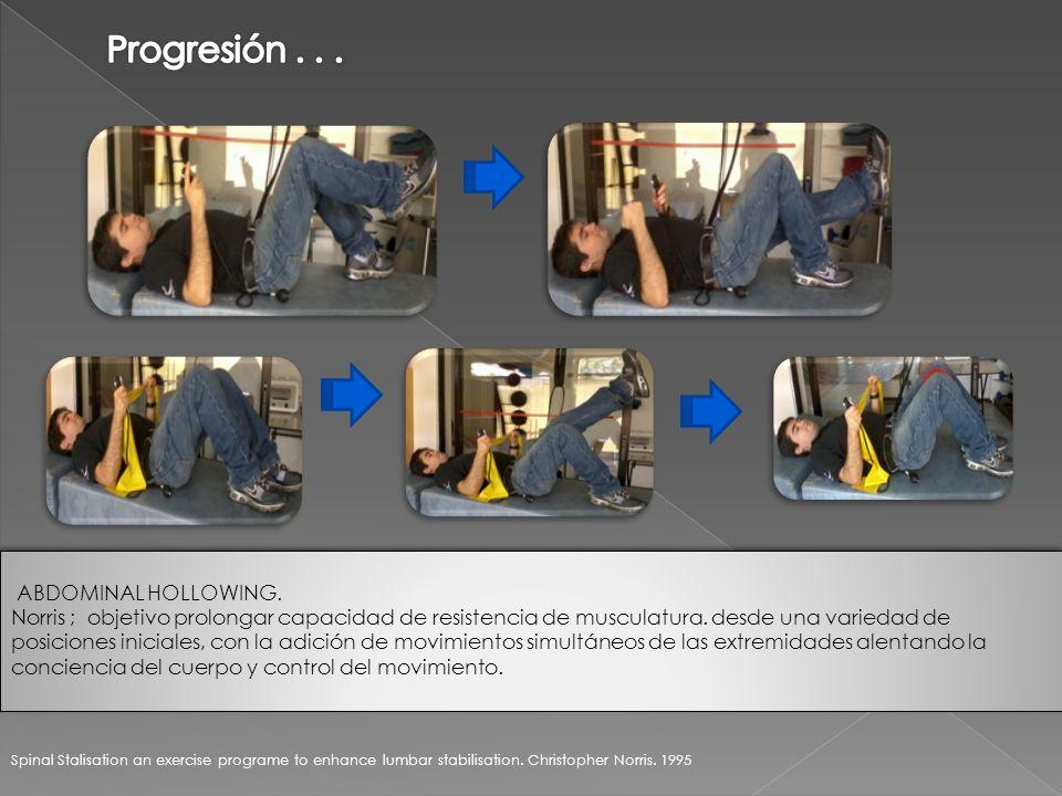 ABDOMINAL HOLLOWING. Norris ; objetivo prolongar capacidad de resistencia de musculatura. desde una variedad de posiciones iniciales, con la adición d