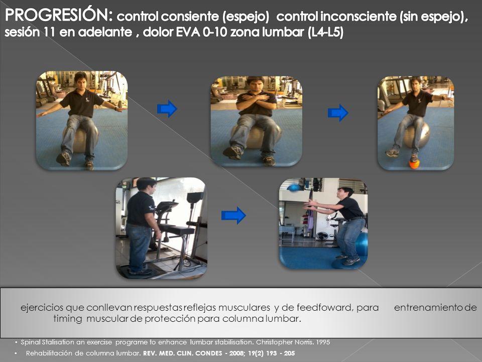 Rehabilitación de columna lumbar. REV. MED. CLIN. CONDES - 2008; 19(2) 193 - 205 ejercicios que conllevan respuestas reflejas musculares y de feedfowa
