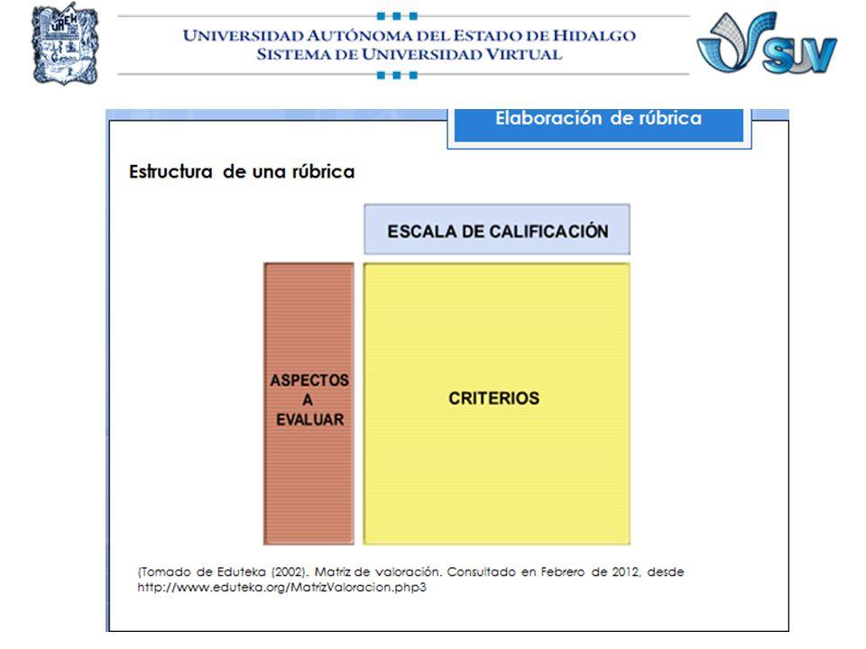 En la primera columna vertical se ubican los aspectos o elementos que se han seleccionado para evaluar.