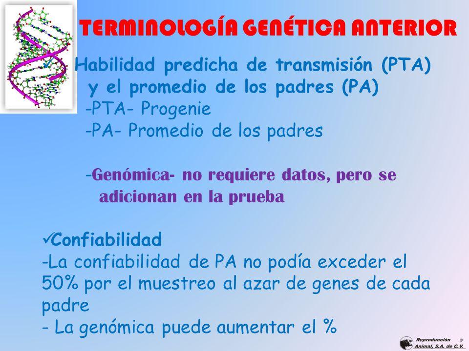 TERMINOLOGÍA GENÉTICA ANTERIOR Habilidad predicha de transmisión (PTA) y el promedio de los padres (PA) -PTA- Progenie -PA- Promedio de los padres - G