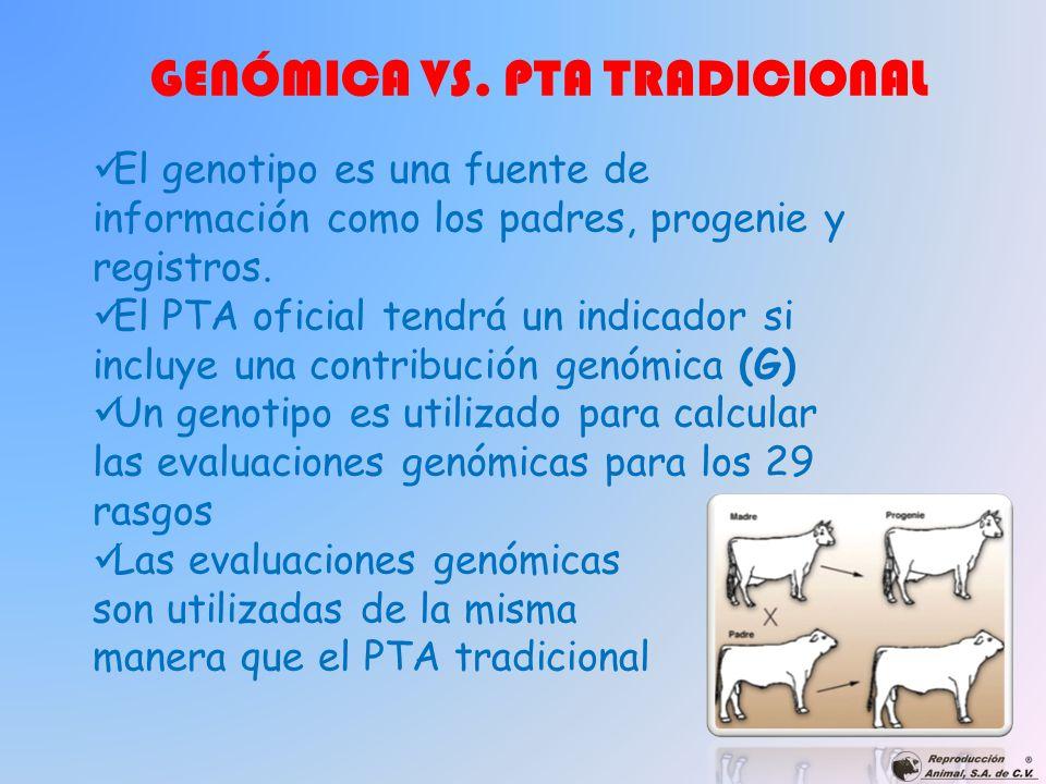 GENÓMICA VS. PTA TRADICIONAL El genotipo es una fuente de información como los padres, progenie y registros. El PTA oficial tendrá un indicador si inc