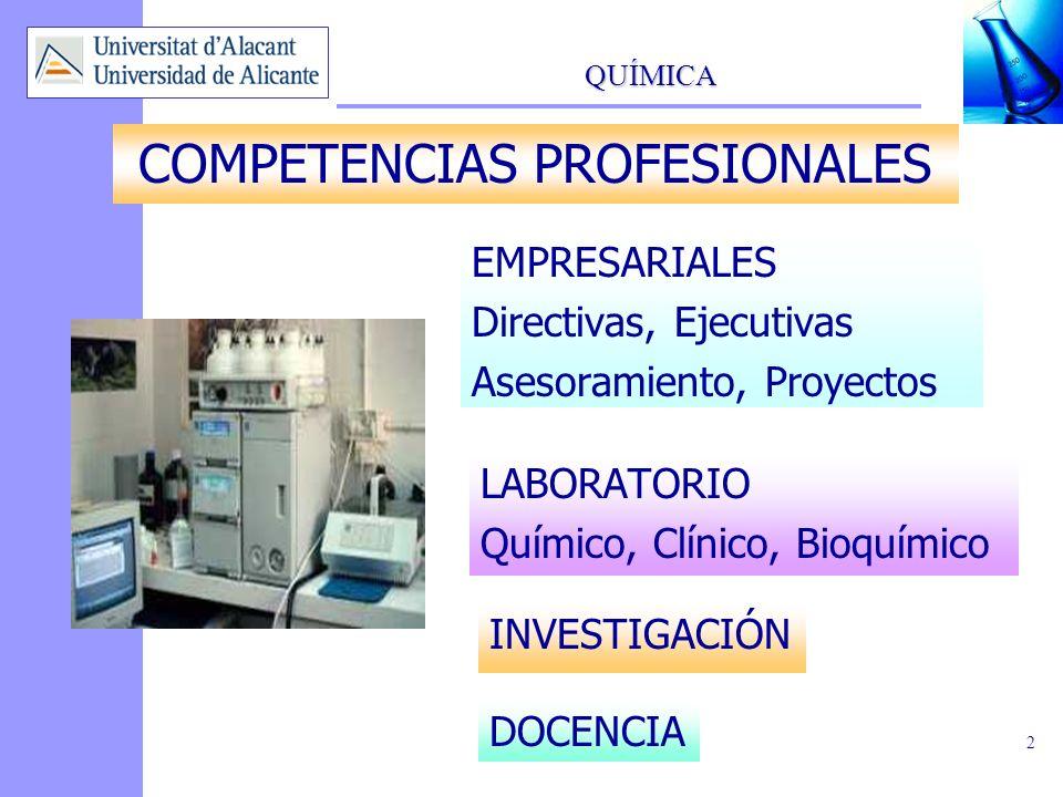 QUÍMICA 2 COMPETENCIAS PROFESIONALES EMPRESARIALES Directivas, Ejecutivas Asesoramiento, Proyectos DOCENCIA INVESTIGACIÓN LABORATORIO Químico, Clínico