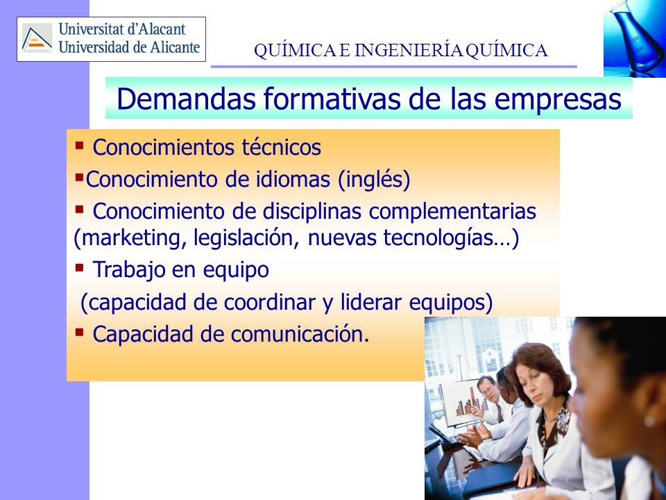 QUÍMICA 3 Demandas formativas de las empresas QUÍMICA E INGENIERÍA QUÍMICA Conocimientos técnicos Conocimiento de idiomas (inglés) Conocimiento de dis