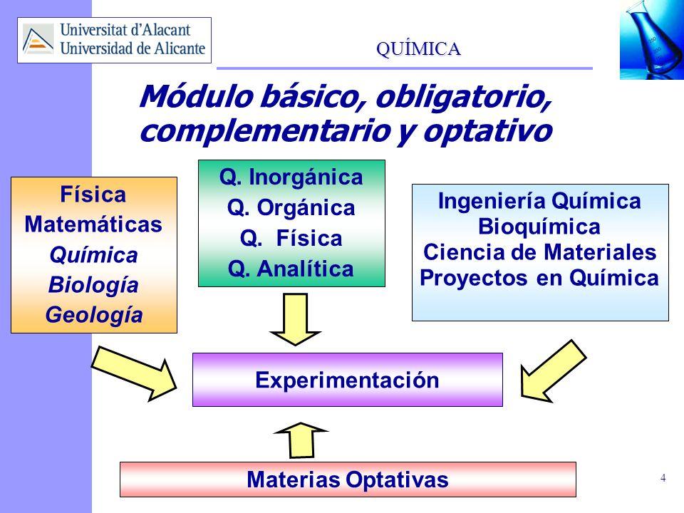 QUÍMICA 4 Módulo básico, obligatorio, complementario y optativo Q. Inorgánica Q. Orgánica Q. Física Q. Analítica Física Matemáticas Química Biología G