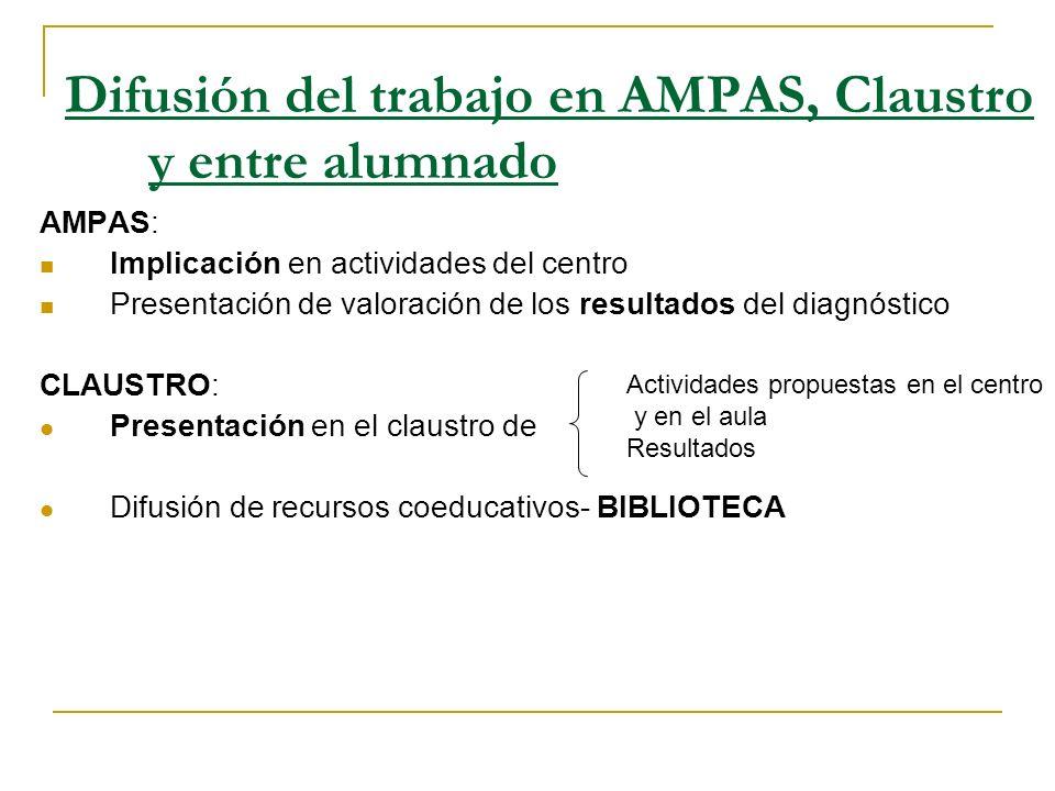 Difusión del trabajo en AMPAS, Claustro y entre alumnado AMPAS: Implicación en actividades del centro Presentación de valoración de los resultados del