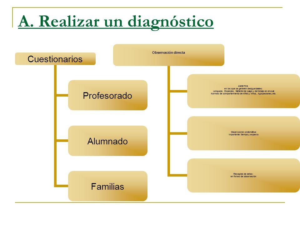 A. Realizar un diagnóstico Observación directa ÁMBITOS en los que se generan desigualdades: Lenguaje, Espacios, Material de juego y de trabajo en el a