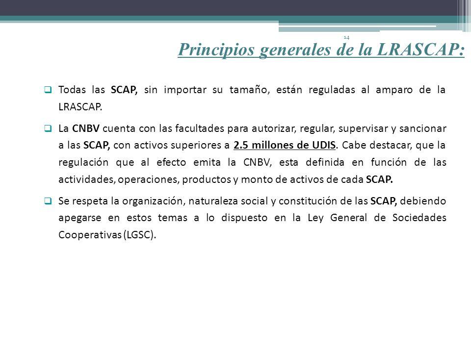 14 Todas las SCAP, sin importar su tamaño, están reguladas al amparo de la LRASCAP. La CNBV cuenta con las facultades para autorizar, regular, supervi
