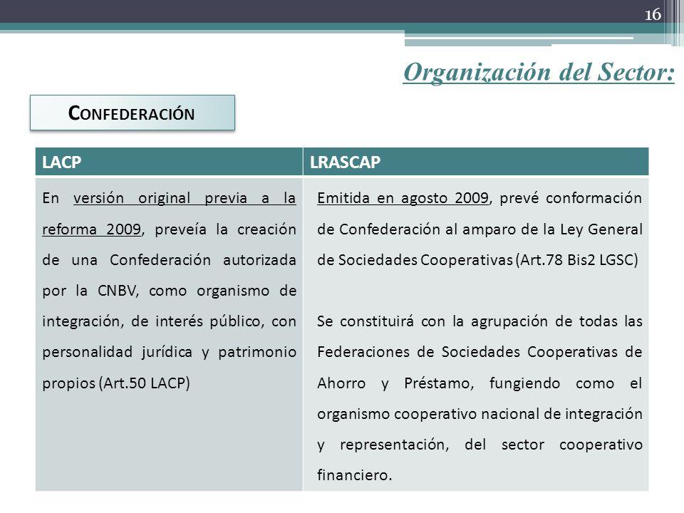 Organización del Sector: C ONFEDERACIÓN LACPLRASCAP En versión original previa a la reforma 2009, preveía la creación de una Confederación autorizada