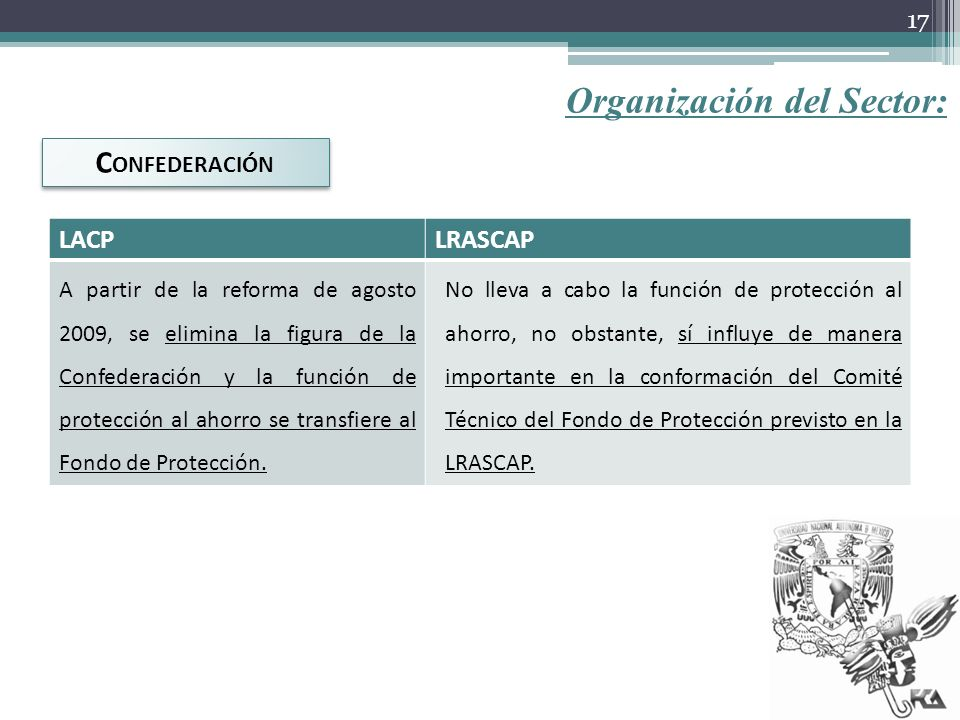 Organización del Sector: C ONFEDERACIÓN LACPLRASCAP A partir de la reforma de agosto 2009, se elimina la figura de la Confederación y la función de pr