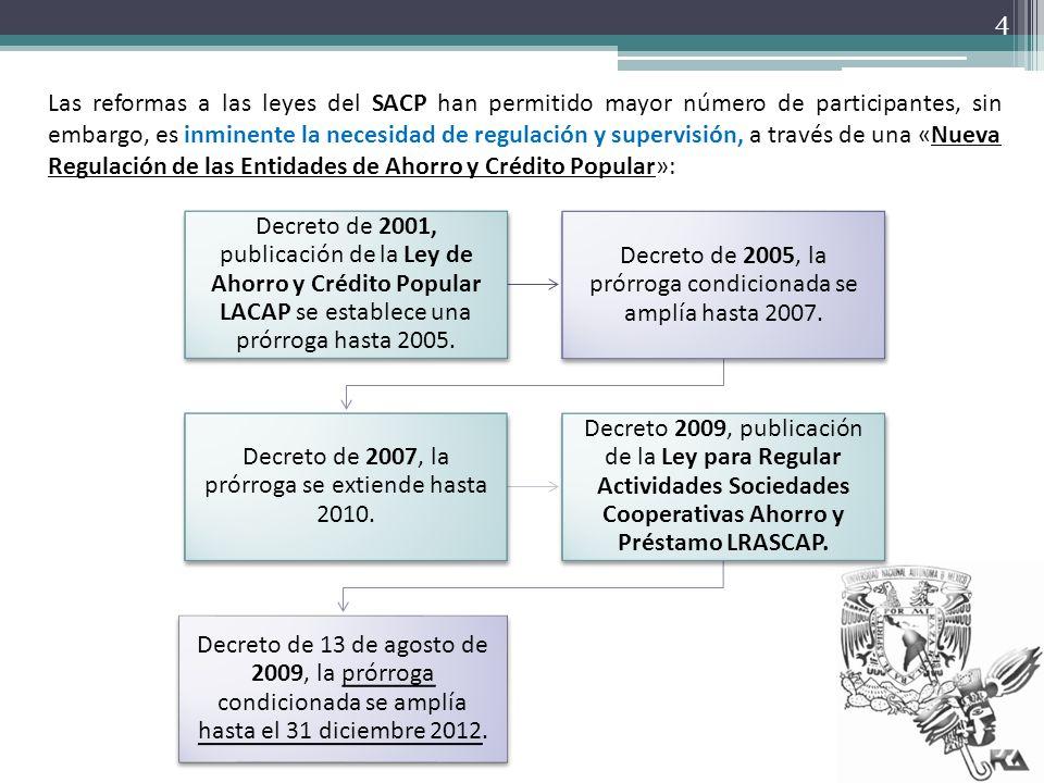 Decreto de 2001, publicación de la Ley de Ahorro y Crédito Popular LACAP se establece una prórroga hasta 2005. Decreto de 2005, la prórroga condiciona