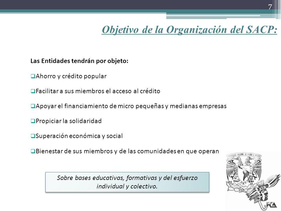 Organización del Sector: F EDERACIÓN LCAPLRASCAP Organismos de integración, de interés público, con personalidad jurídica y patrimonio propios.