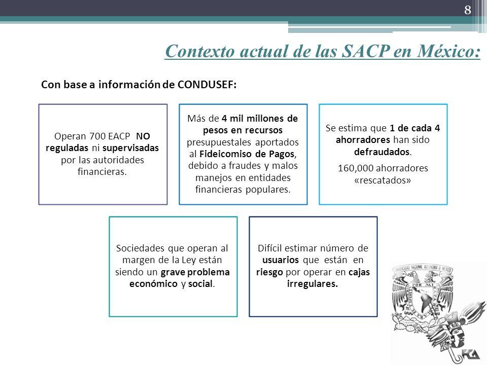 Contexto actual de las SACP en México: Operan 700 EACP NO reguladas ni supervisadas por las autoridades financieras. Más de 4 mil millones de pesos en